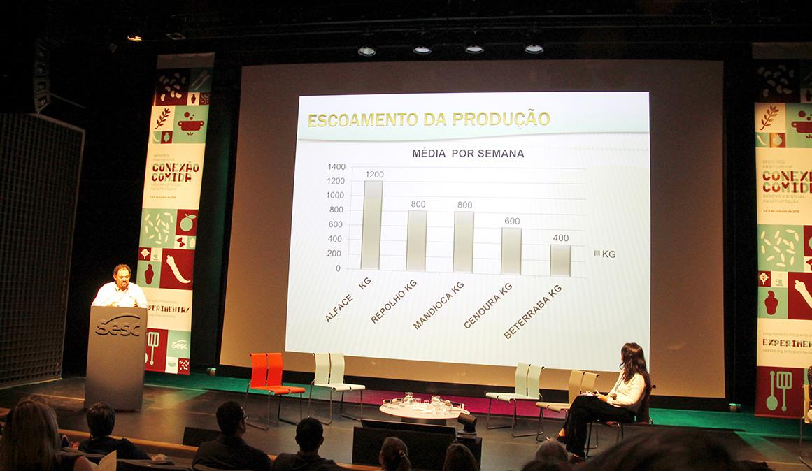 Conexão comida: Venceslau Donizeti de Souza, Cooperacra